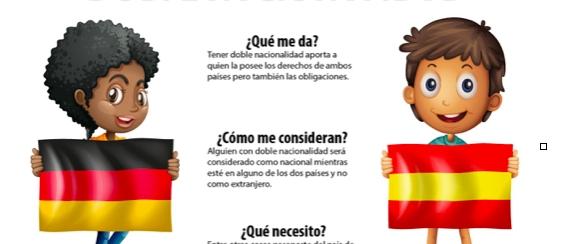 Pasos Para Obtener La Doble Nacionalidad Espanola Rioja2 Com